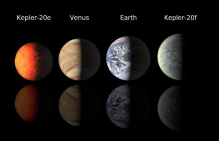 This chart compares the first Earth-size planets found around a sun-like star to planets in our own solar system, Earth and Venus. Image: NASA/Ames/JPL-Caltech